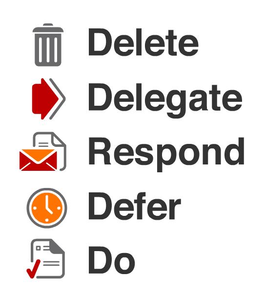 Email moet anders (2)